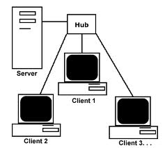 Network Cabling Configuration