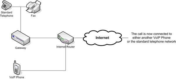 Network Cabling, Data Cabling, Cat5e, Cat6/6a Cabling