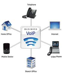 Network, Cabling Data, CablingVoIP