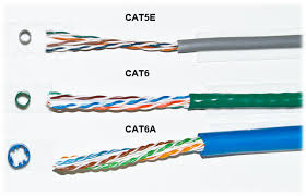 IT Support,Data Cabling