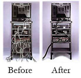 Date cabling,cable management